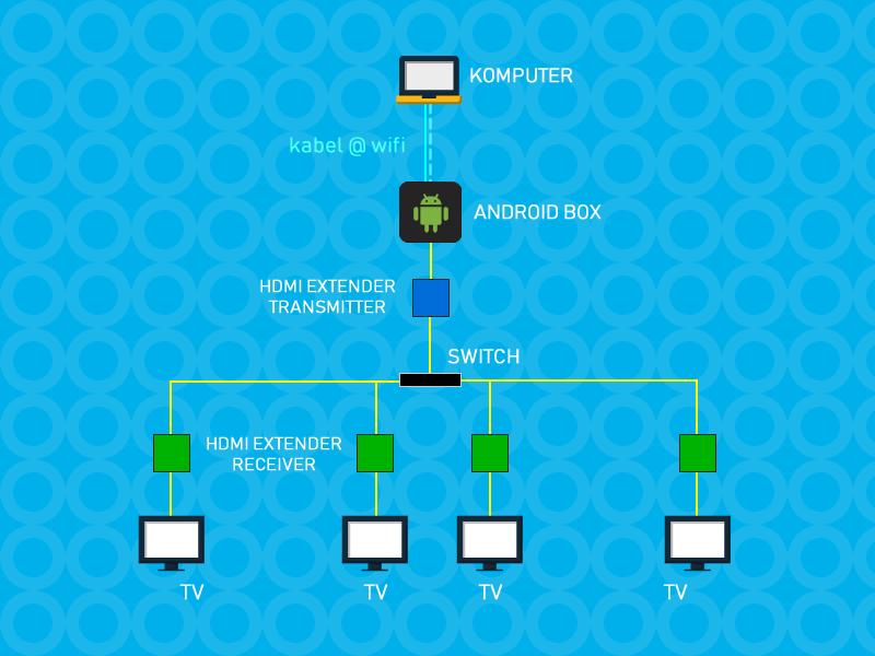 pemasangan jam solat smart solah display method 1